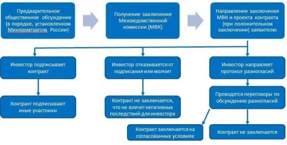 картинка информер